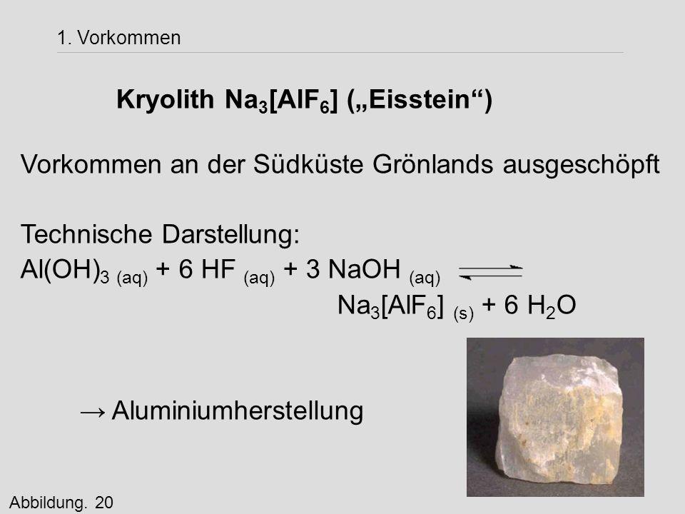 "Kryolith Na3[AlF6] (""Eisstein )"